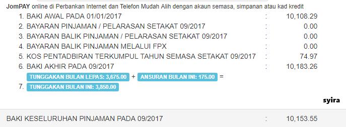 Ptptn Syahira Abdul Manan
